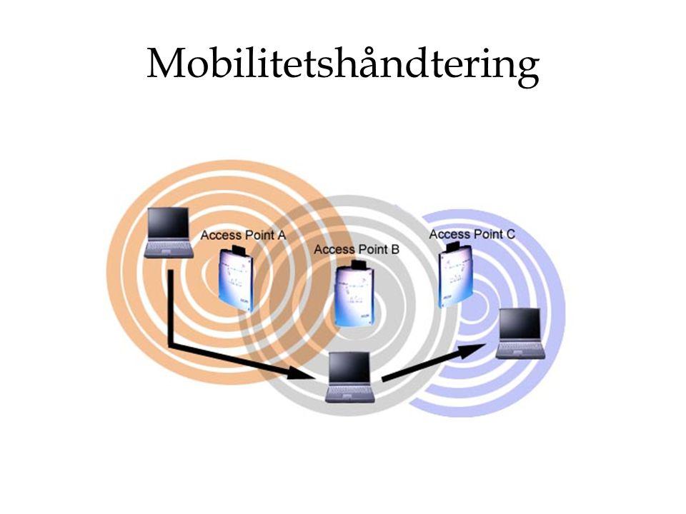 WLAN er fysisk og datalink lag i IP nett –Erstattning for kabel..