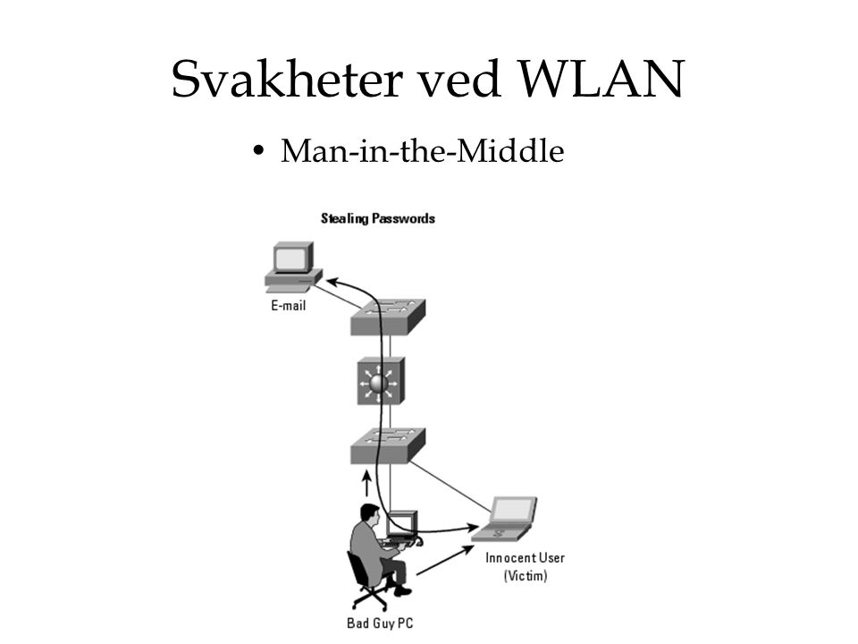 Neste generasjons wlan - 802.11 n - wlan & 3G