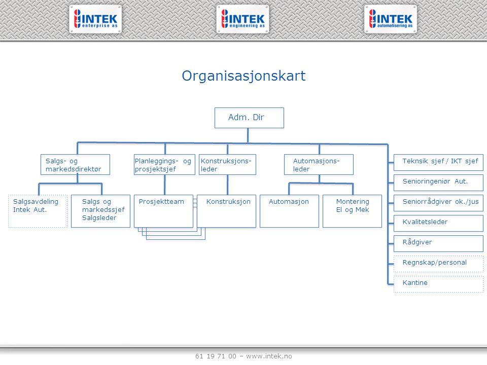 61 19 71 00 – www.intek.no Vi leverer: Nøkkelferdige produksjonslinjer og produksjonsceller med store krav til kompetanse innenfor engineering og fagarbeid.