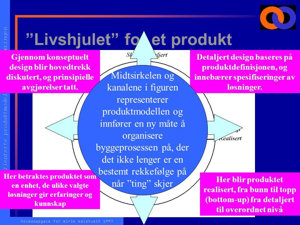 objekt-orienterte produktmodeller i byggenæringen hovedoppgave for eirik kalstveit 1997 Livshjulet for et produkt Gjennom konseptuelt design blir hovedtrekk diskutert, og prinsipielle avgjørelser tatt.