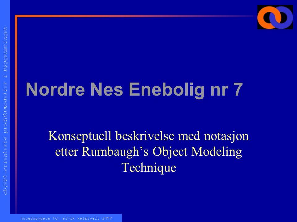 objekt-orienterte produktmodeller i byggenæringen hovedoppgave for eirik kalstveit 1997 Nordre Nes Enebolig nr 7 Konseptuell beskrivelse med notasjon etter Rumbaugh's Object Modeling Technique
