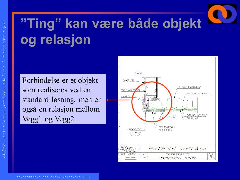 objekt-orienterte produktmodeller i byggenæringen hovedoppgave for eirik kalstveit 1997 Ting kan være både objekt og relasjon Forbindelse er et objekt som realiseres ved en standard løsning, men er også en relasjon mellom Vegg1 og Vegg2