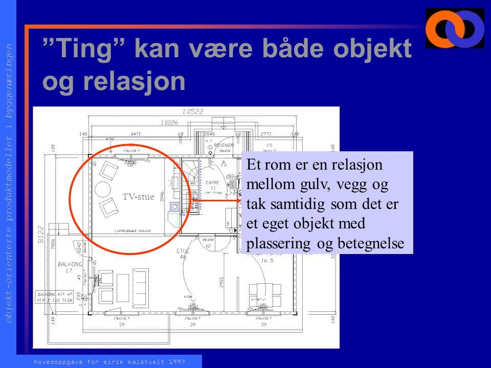 objekt-orienterte produktmodeller i byggenæringen hovedoppgave for eirik kalstveit 1997 Ting kan være både objekt og relasjon TV-stue Et rom er en relasjon mellom gulv, vegg og tak samtidig som det er et eget objekt med plassering og betegnelse