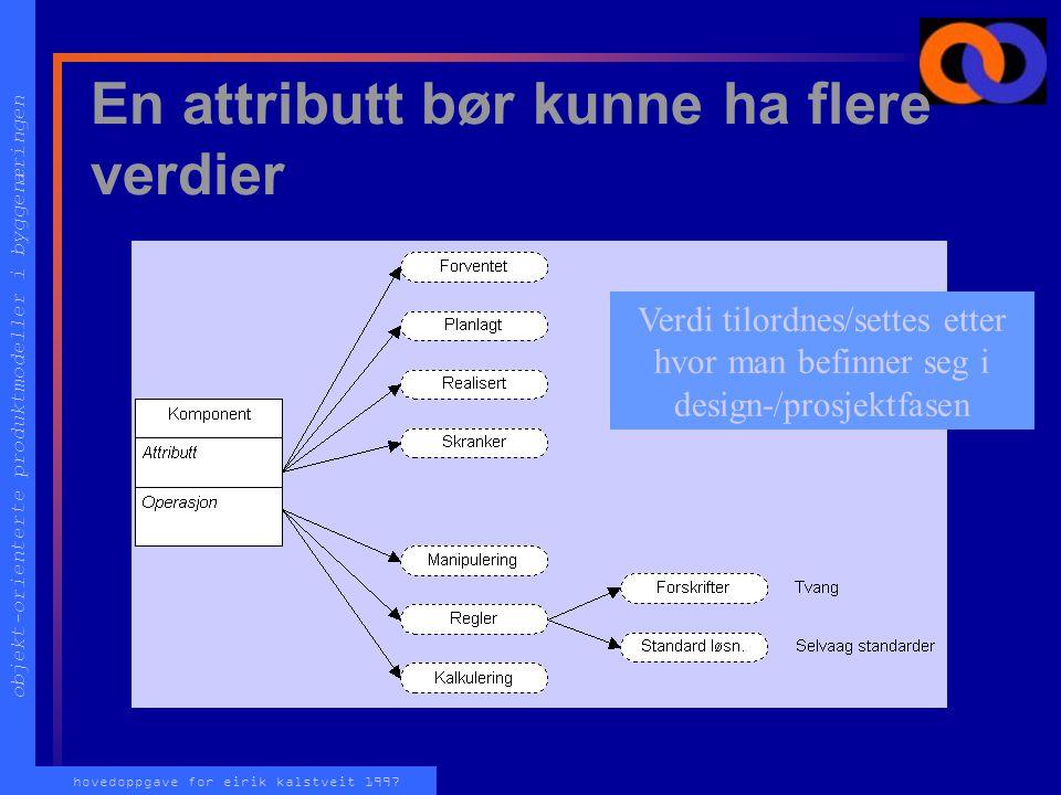 objekt-orienterte produktmodeller i byggenæringen hovedoppgave for eirik kalstveit 1997 En attributt bør kunne ha flere verdier Verdi tilordnes/settes etter hvor man befinner seg i design-/prosjektfasen