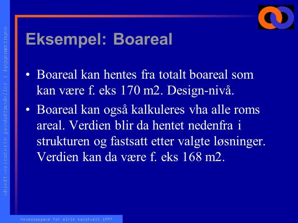 objekt-orienterte produktmodeller i byggenæringen hovedoppgave for eirik kalstveit 1997 Eksempel: Boareal Boareal kan hentes fra totalt boareal som kan være f.