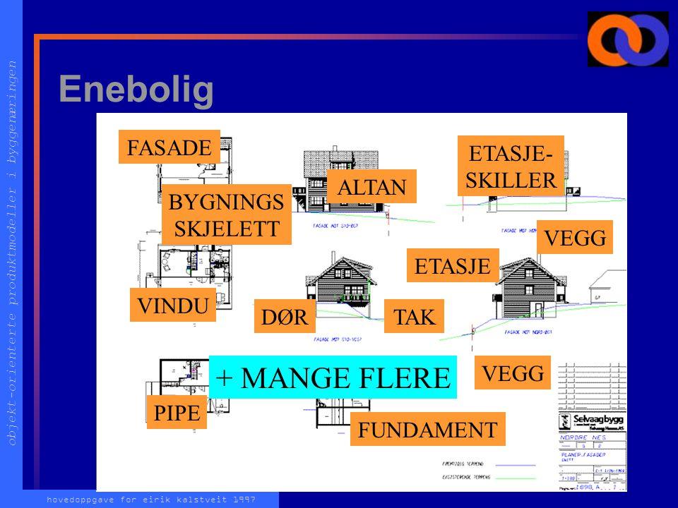 objekt-orienterte produktmodeller i byggenæringen hovedoppgave for eirik kalstveit 1997 Enebolig FASADE BYGNINGS SKJELETT ETASJE DØRTAK VEGG FUNDAMENT PIPE VINDU ALTAN VEGG ETASJE- SKILLER + MANGE FLERE