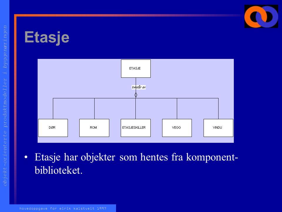 objekt-orienterte produktmodeller i byggenæringen hovedoppgave for eirik kalstveit 1997 Etasje Etasje har objekter som hentes fra komponent- biblioteket.