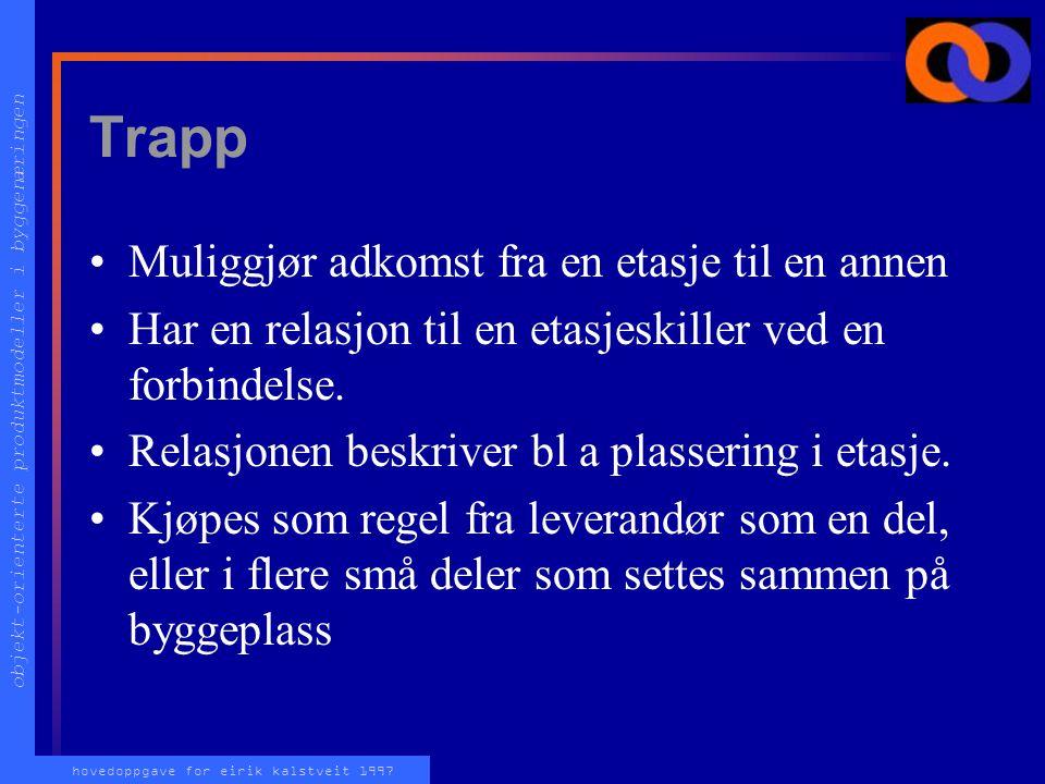 objekt-orienterte produktmodeller i byggenæringen hovedoppgave for eirik kalstveit 1997 Trapp Muliggjør adkomst fra en etasje til en annen Har en relasjon til en etasjeskiller ved en forbindelse.