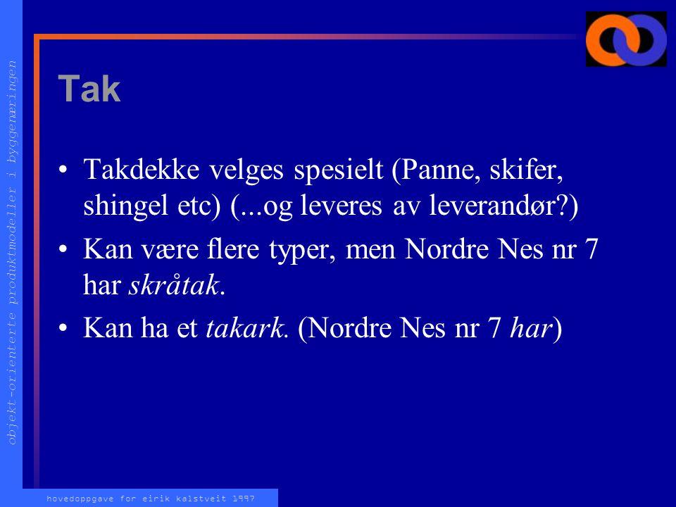objekt-orienterte produktmodeller i byggenæringen hovedoppgave for eirik kalstveit 1997 Tak Takdekke velges spesielt (Panne, skifer, shingel etc) (...og leveres av leverandør?) Kan være flere typer, men Nordre Nes nr 7 har skråtak.