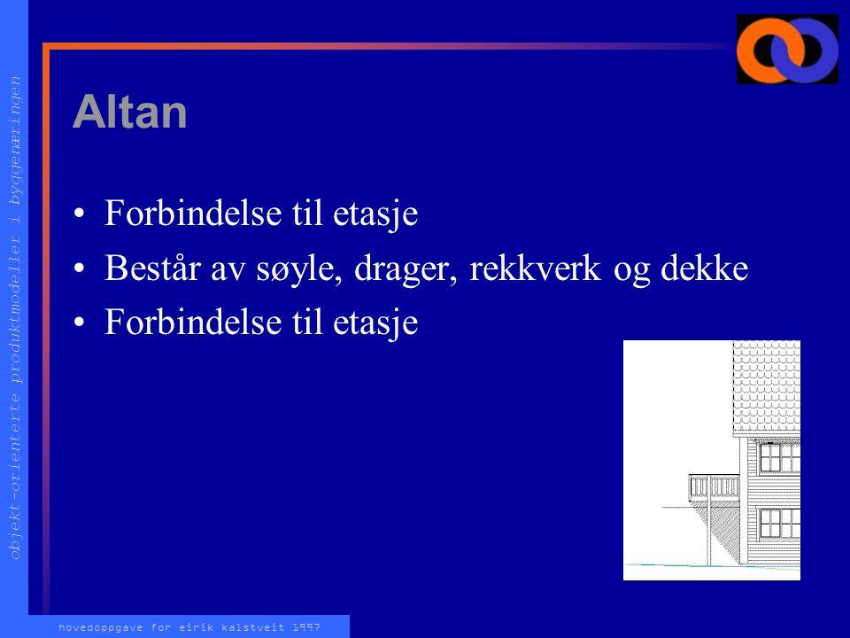 objekt-orienterte produktmodeller i byggenæringen hovedoppgave for eirik kalstveit 1997 Altan Forbindelse til etasje Består av søyle, drager, rekkverk og dekke Forbindelse til etasje