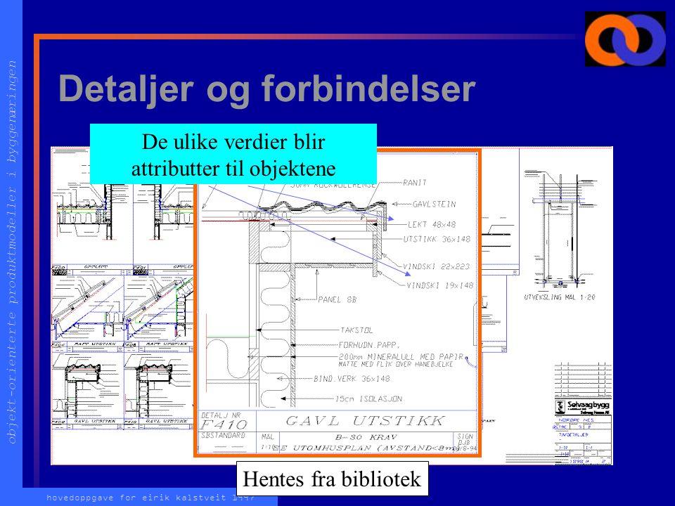objekt-orienterte produktmodeller i byggenæringen hovedoppgave for eirik kalstveit 1997 Detaljer og forbindelser Hentes fra bibliotek De ulike verdier blir attributter til objektene
