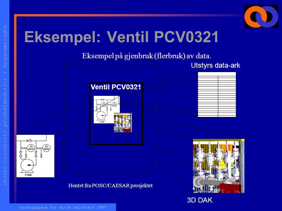 objekt-orienterte produktmodeller i byggenæringen hovedoppgave for eirik kalstveit 1997 Ventil PCV0321 Utstyrs data-ark 3D DAK Eksempel: Ventil PCV0321 Hentet fra POSC/CAESAR prosjektet Eksempel på gjenbruk (flerbruk) av data.