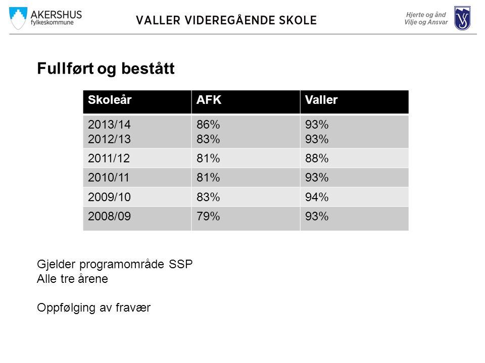 Karriereveiledning 2014: 5-10.september: Info hva skjer i vg 3.