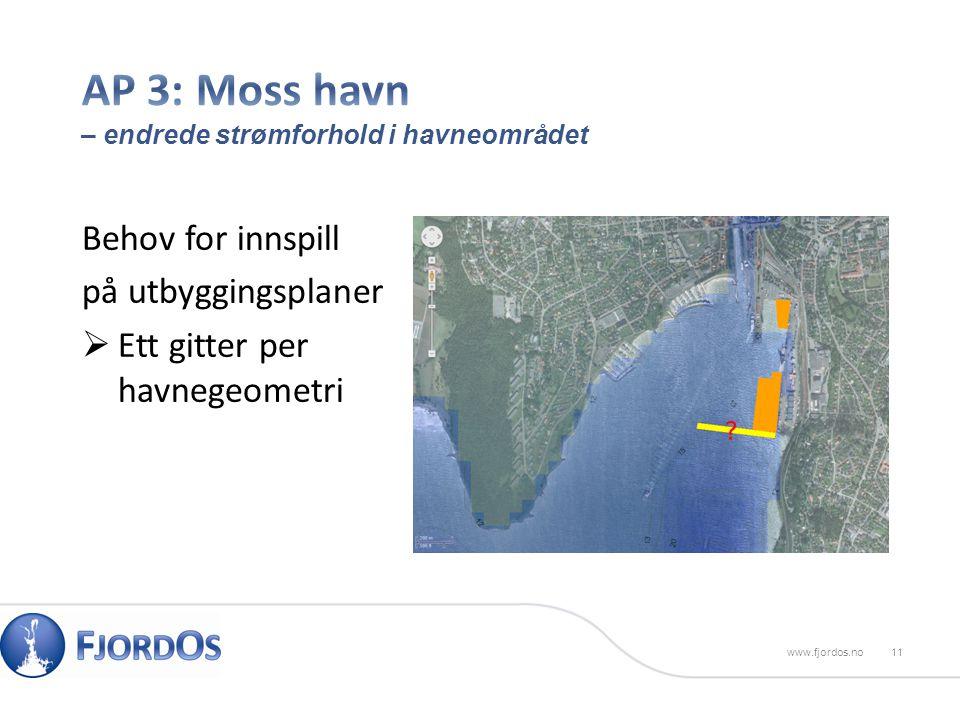 Behov for innspill på lokalkjente  Intervjurunde 12www.fjordos.no