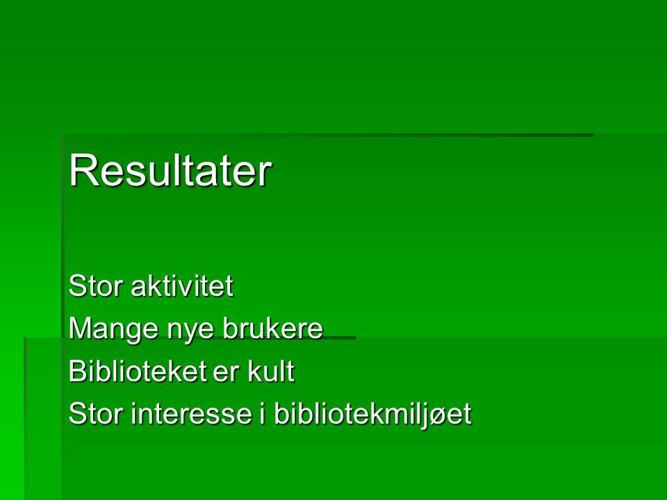 Spørsmål? Mer om dataspill i Drammensbiblioteket på http://popkult.dbib.no/