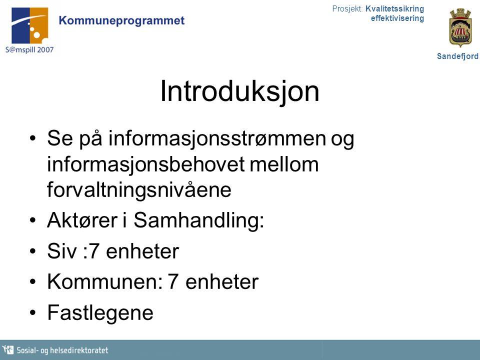 Prosjekt: Kvalitetssikring effektivisering Sandefjord Inn- og utskrivninger mellom nivåene Beskriv samhandlingsaktivitetene dere imellom Hvordan foregår inn/ut-skrivinger dag.
