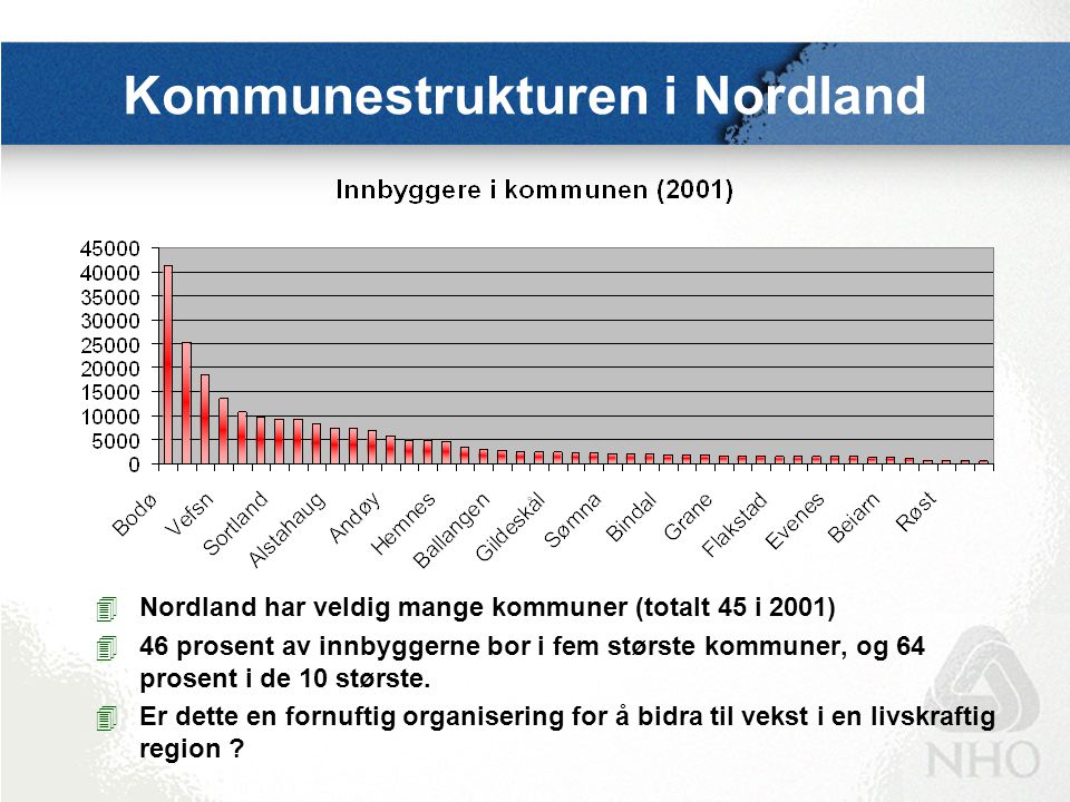 Kommunestrukturen i Troms lTotalt 25 kommuner, men 62 prosent av innbyggerne bor i de tre største kommunene l7 kommuner har under 1500 innbyggere