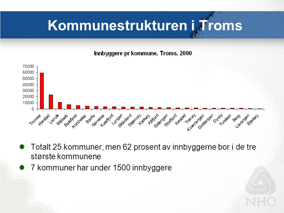 Kommunestrukturen i Finnmark 419 kommuner i et fylke med om lag 73.000 innbyggere 462 % av innbyggerne bor i de fem største kommunene 48 kommuner har under 1500 innbyggere