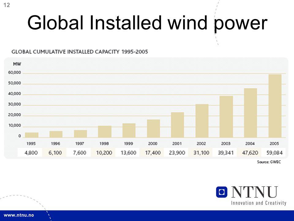13 Source: www.gwec.net Installed wind power
