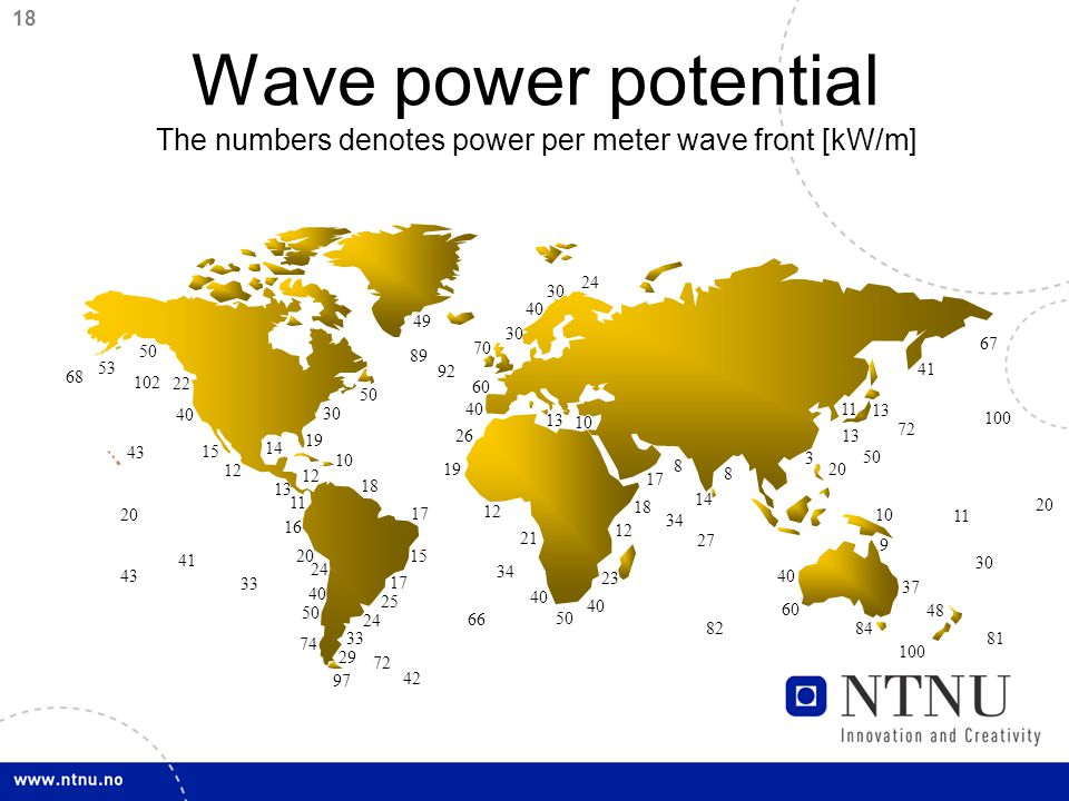 19 Power potential from waves a Group Velocity c g [kW/m]
