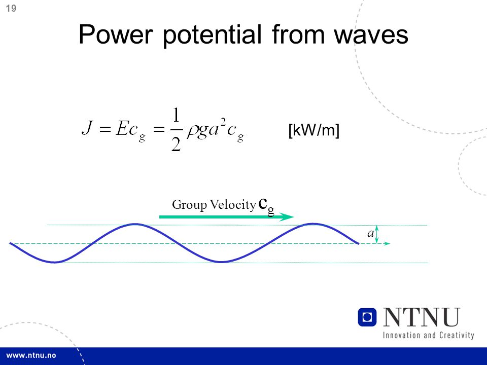 20 EC105 TWh –UK50 TWh –France40 TWh World ? Energy potential in the tidal currents
