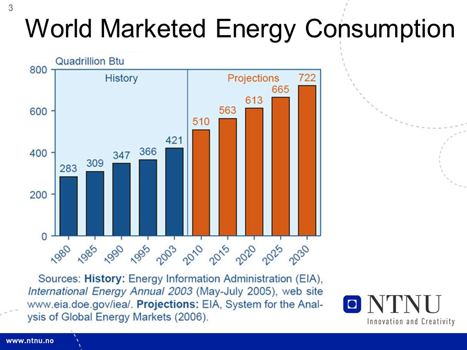 4 ENERGY PRODUCTION IN THE WORLD 1860 - 1997 Energy [mill.