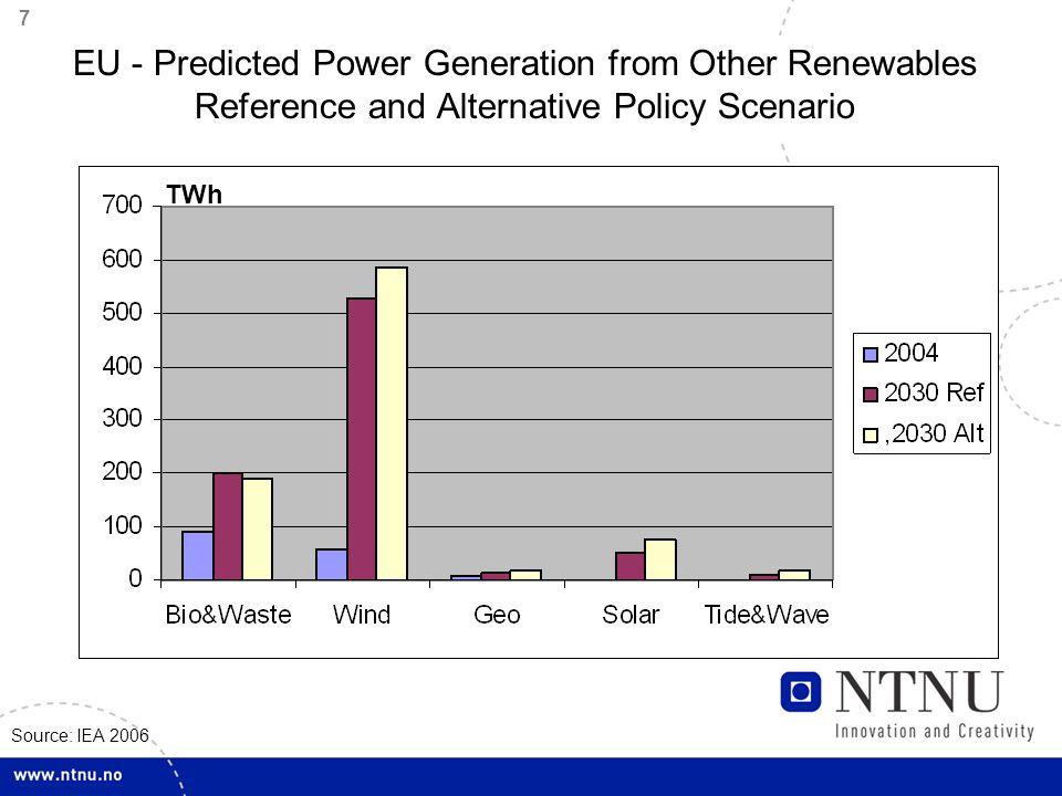 8 Source: http://marine.rutgers.edu/mrs/education/class/yuri/erb.html Annual incoming solar energy: 5438510 20 J