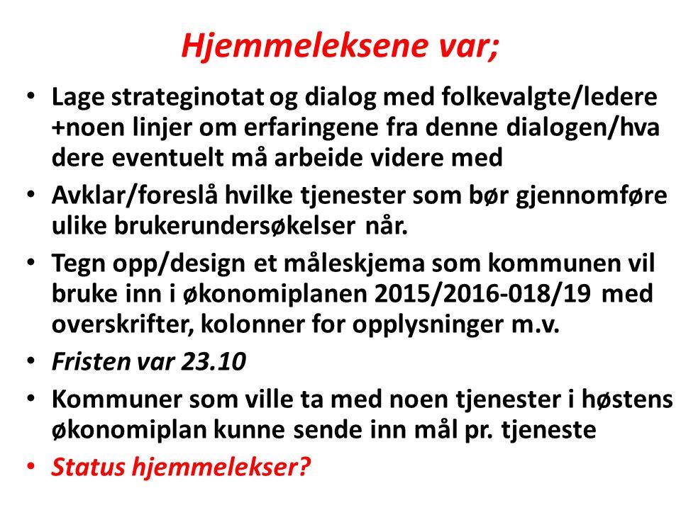 KommuneStrategi- notat Dialog folke- valgte ledere.