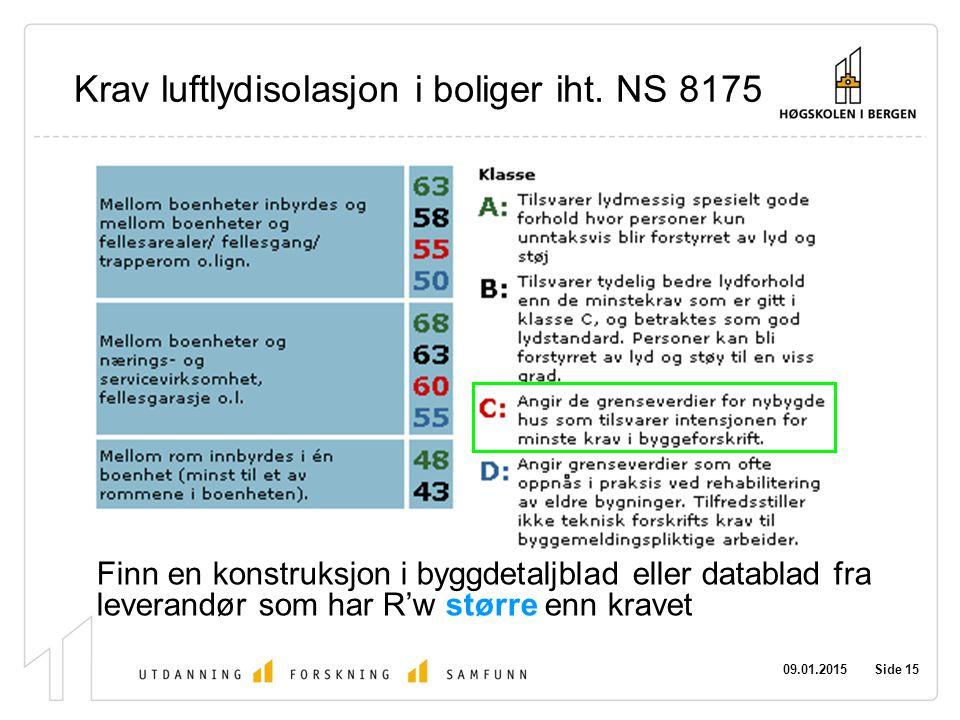 09.01.2015 Side 16 Krav trinnlydnivå boliger iht.