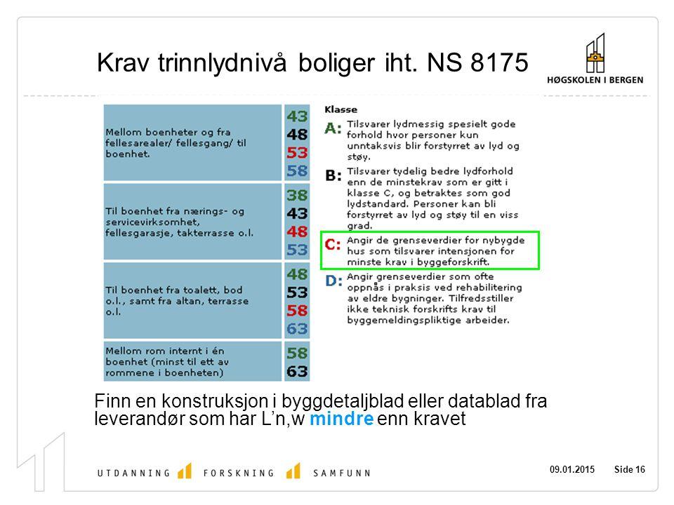 09.01.2015 Side 17 Produktinformasjon www.norgips.no www.spenncon.no www.glava.no...