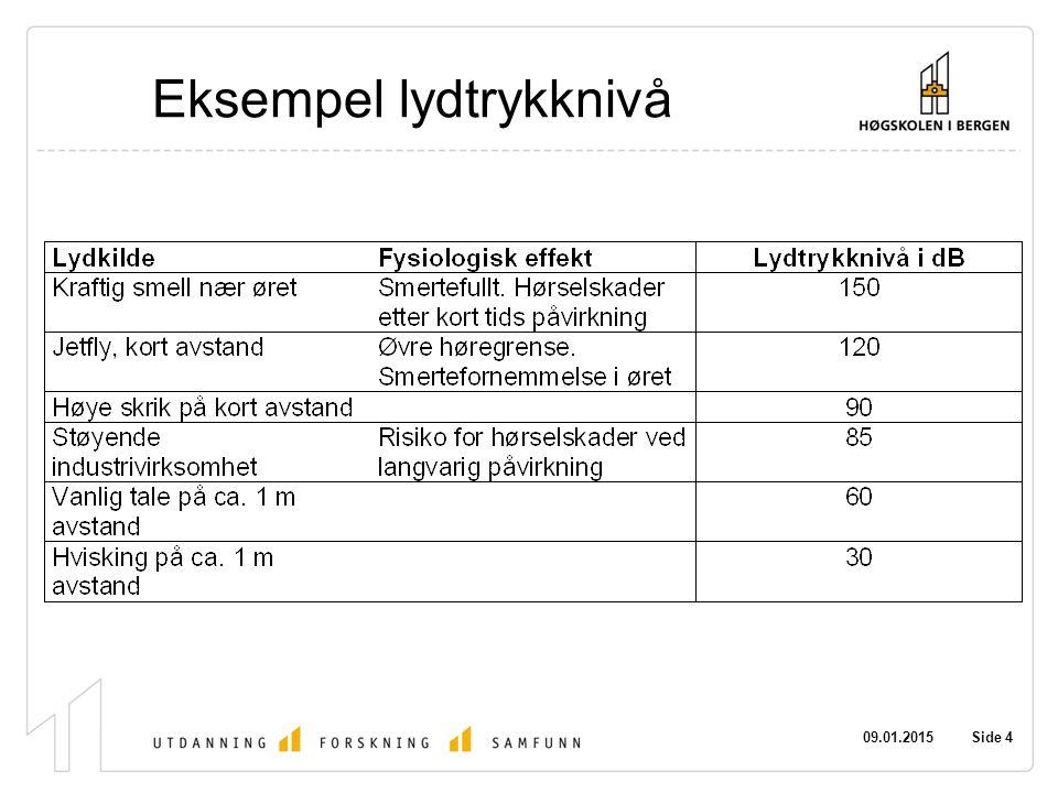 09.01.2015 Side 5 Frekvens Antall trykkvariasjon (svingninger) pr.