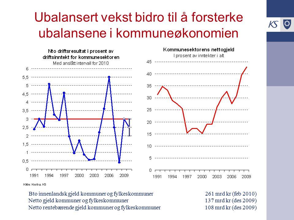KS vurdering av Kommuneopplegget 2011 Mrd.