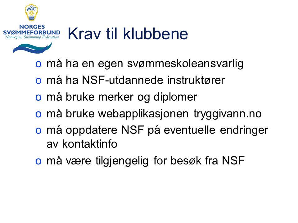 Krav til svømmeskoleansvarlig omå være tilgjengelig for kontakt omå organisere oppdatering av instruktører omå sørge for at klubben følger metodikken i Norges Svømmeskole
