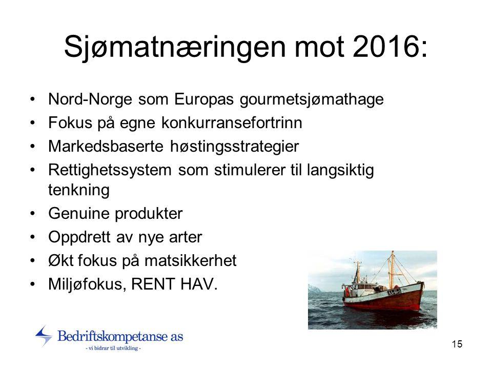 Sameksistens Foto: Fjord Norge/Statoil/Opplysningskontoret for fisk