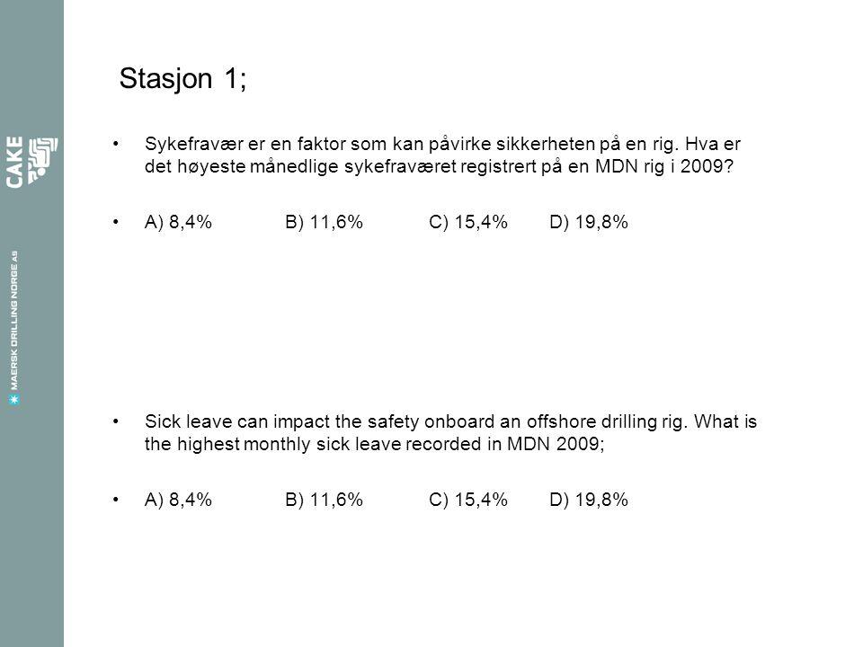 Stasjon 2; Maersk XX har i shakeren en målt støyverdi på 96db.