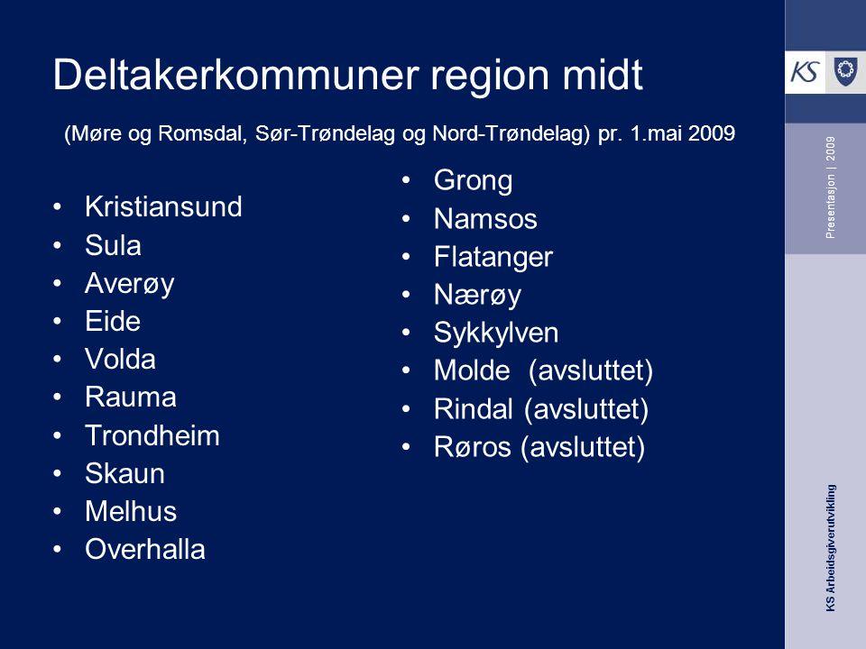 KS Arbeidsgiverutvikling Presentasjon | 2009 Hva kan Flink med folk i første rekke bidra med.