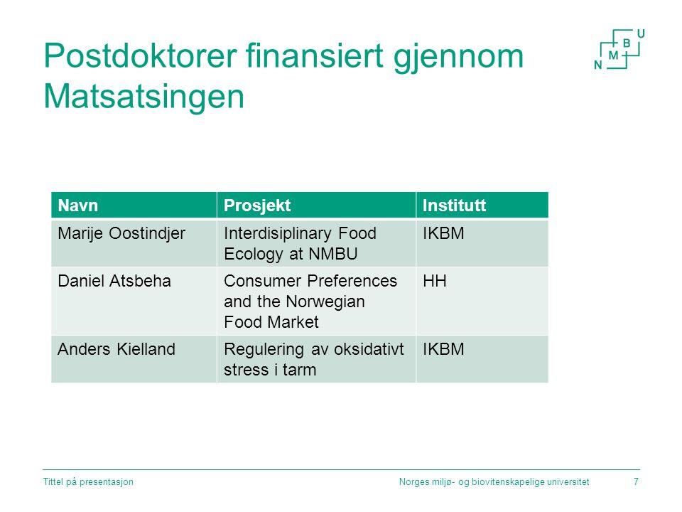Ansettelser Ivar Pettersen er ansatt som førsteamanuensis II (20 %) på HH Harald Carlsen er ansatt som professor innen ernæring på IKBM Jan Øivind Moskaug starter som professor II på IKBM innen biokjemi og ernæring 8