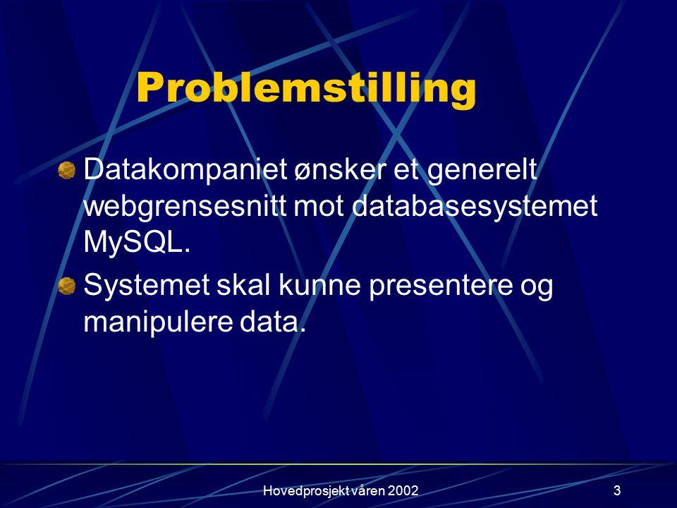 Hovedprosjekt våren 20024 Hvorfor vi valgte oppgaven Har interesse for webprogrammering og databaser Nyttig erfaring når vi skal ut i arbeidslivet
