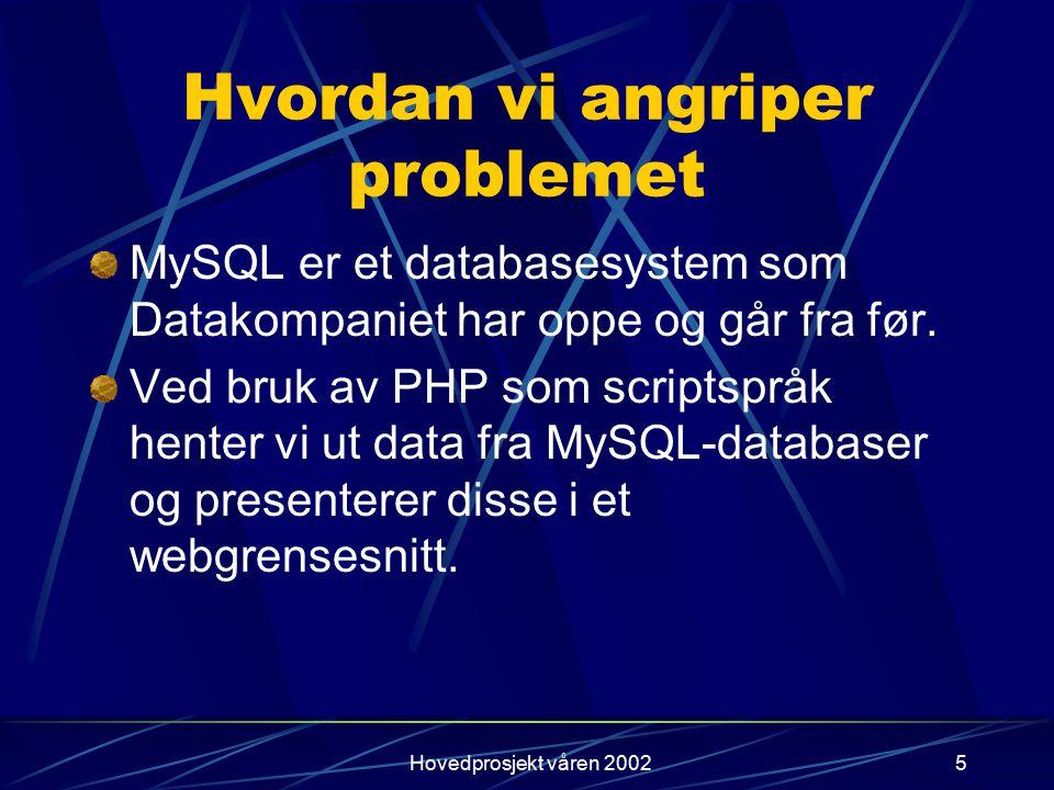 Hovedprosjekt våren 20026 Generell struktur MySQL - database PHP-parser HTML DOC