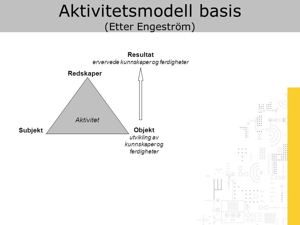 Subjekt Redskaper Aktivitetsmodell med institusjonell kontekst (etter Engeström) Resultat ervervede kunnskaper og ferdigheter Objekt utvikling av kunnskaper og ferdigheter ReglerPraksis- fellesskap Arbeids- deling