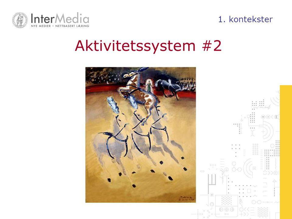 Nye kontekster Nettverk gjennom teknologier: 'The rise of the network society' (Castells, M.