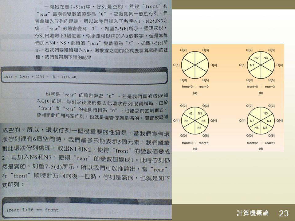計算機概論 24 環狀佇列的相關程序