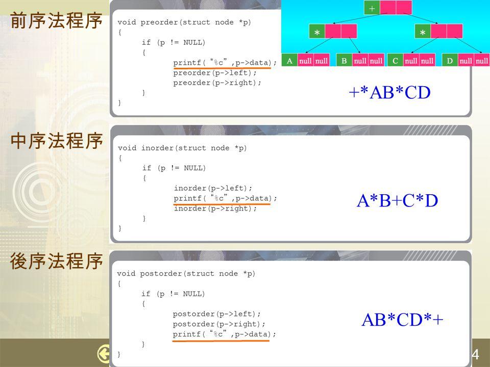 計算機概論 35 AB*CD*+ postorder() printf(*) postorder() printf(*) postorder() printf(D) postorder() printf(C) postorder() printf(B) postorder() printf(A) +