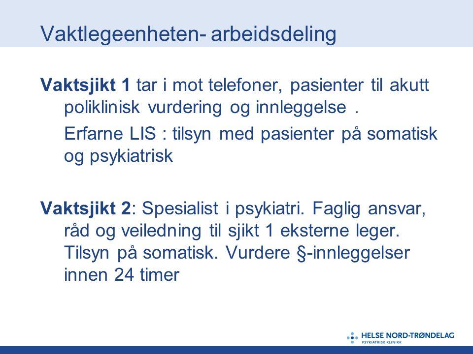 Kontakt/henvisning fra ekstern lege Råd og drøfting ( psyk.ø-hjelp/krevende saker) Tlf.