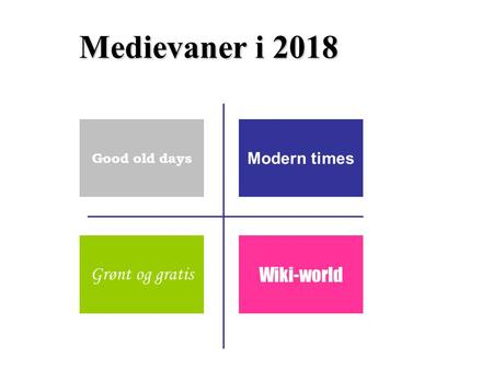 Medievaner i 2018 Medievaner i 2018 Good old days Grønt og gratis Modern times Wiki-world.