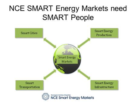 NCE SMART Energy Markets need SMART People. NCE SMART People NCE SMART Globals NCE SMART Young Entrepreneurs NCE SMART Seniors NCE SMART Women Starter.
