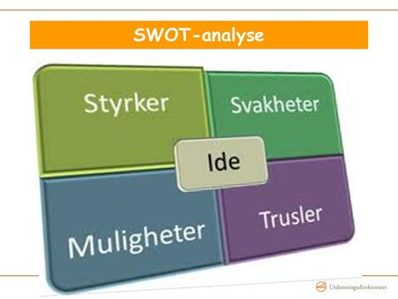 SWOT-analyse. SWOT -analysen Strengths Weaknesses Opportunities Threats.