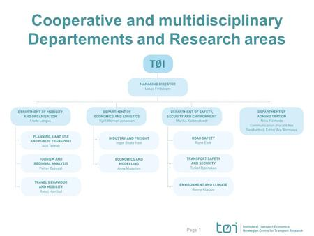 Page Cooperative and multidisciplinary Departements and Research areas 1.