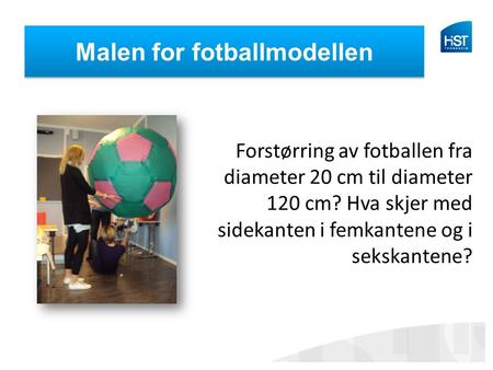 Malen for fotballmodellen