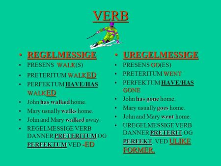 VERB REGELMESSIGEREGELMESSIGE PRESENS WALK WALK(S) PRETERITUM WALK ED PERFEKTUM HAVE/HAS WALK ED John has walked walked home. Mary usually walks home.